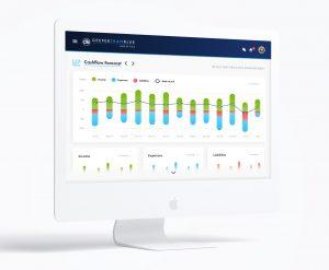 rpm cashflow forecast retail performance management ibm planning analytics dashboard mac